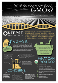 Click here for handy infographic on GMOs